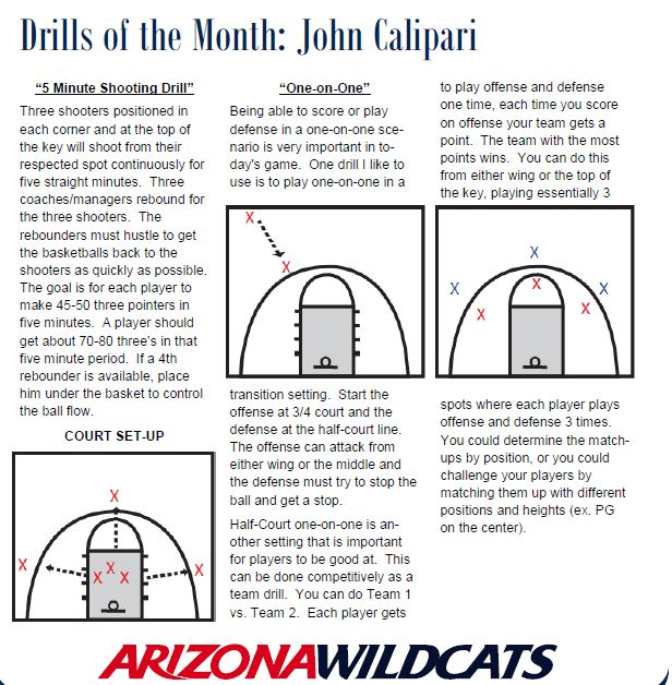Debate Continues On Shooting Drills With Students: Basketball Drills Five Minute Shooting