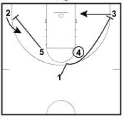 basketball-plays-wheel-stagger2