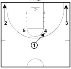 basketball-plays-wheel-stagger1