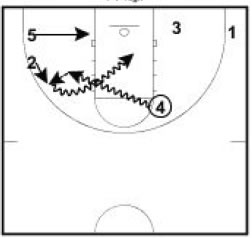 basketball-plays-wheel-stagger3