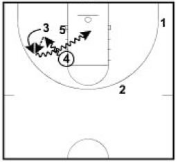 basketball-plays-wheel-stagger5