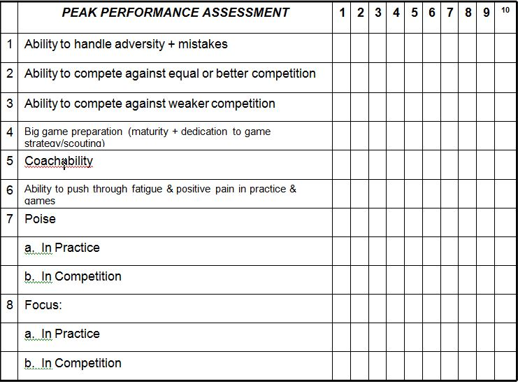 The  CS Of Peak Performance