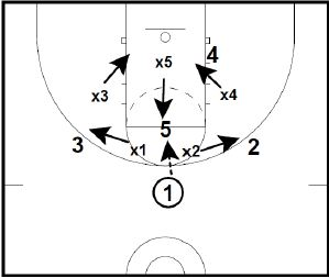 how to play 2 3 zone defense