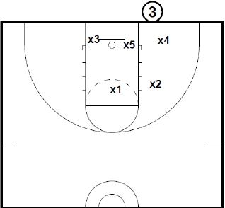 Basketball Defense