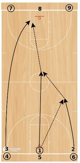 5-minute-full-court-shooting-drill1