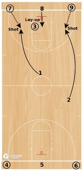 5-minute-full-court-shooting-drill2