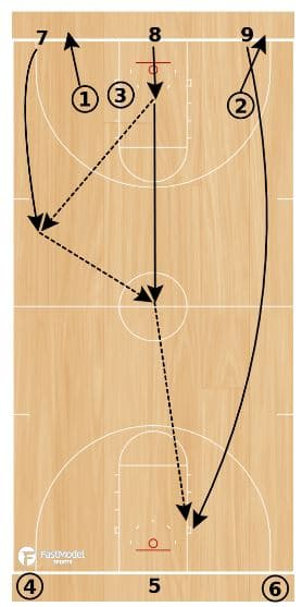 5-minute-full-court-shooting-drill3
