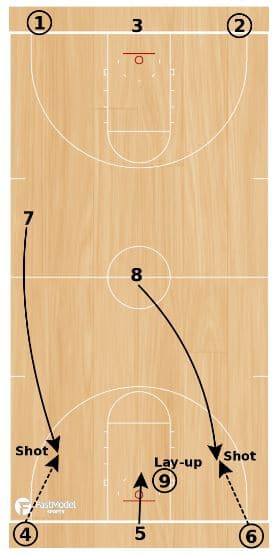 5-minute-full-court-shooting-drill4
