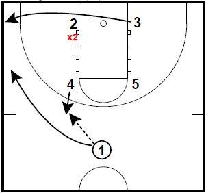 basketball-plays-elbow-diagonal1