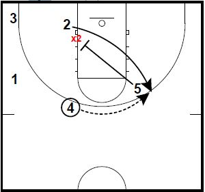 basketball-plays-elbow-diagonal2
