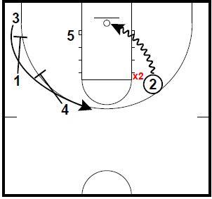 basketball-plays-elbow-diagonal3