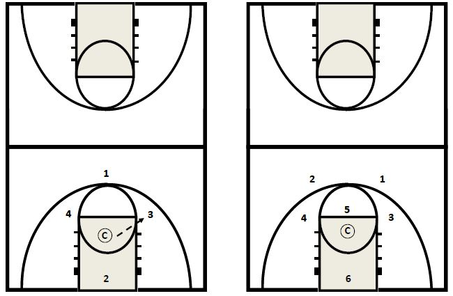 basketball-drills-get-back
