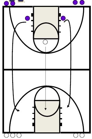 basketball-drills-progressive-fast-break