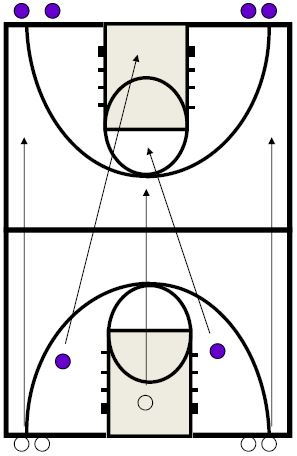 basketball-drills-progressive-fast-break2