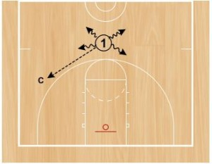 basketball-drills1