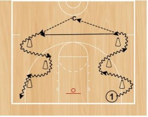 basketball-drills2