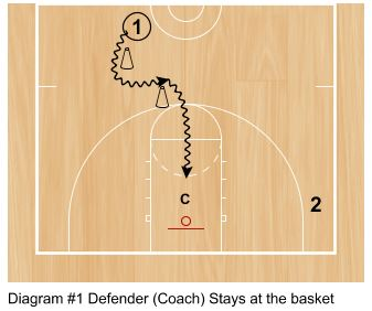 basketball-drills3