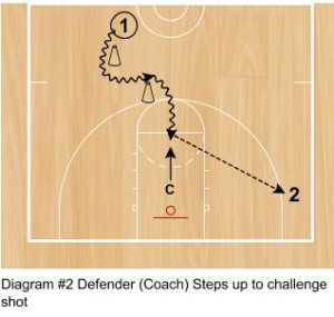 basketball-drills5