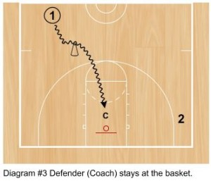basketball-drills6
