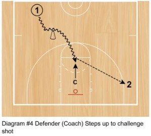 basketball-drills7