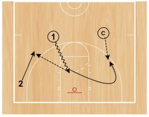 basketball-drills9