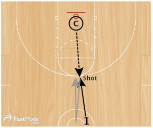basketball-drills-10-in-1-shooting-drill