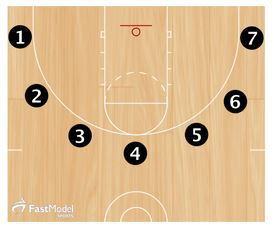 basketball-drills-fatigue-shooting