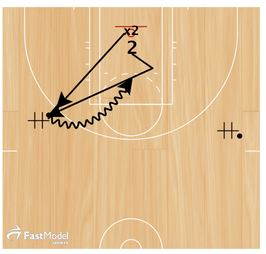 basketball-drills-isss3