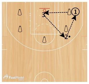 basketball-drills-isss4