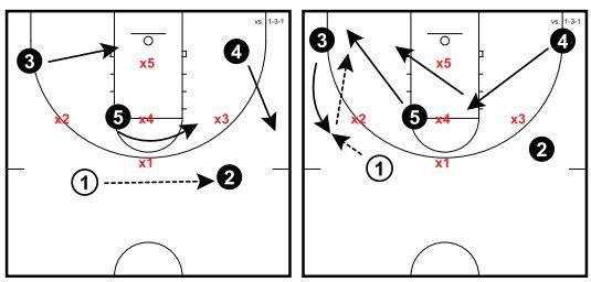 basketball-plays-1-3-11