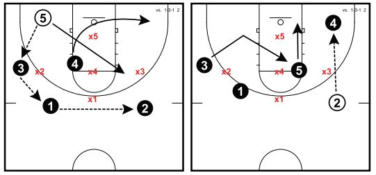 basketball-plays-1-3-12