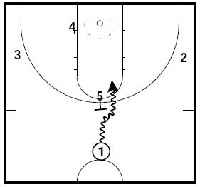 basketball-plays-punch-flat