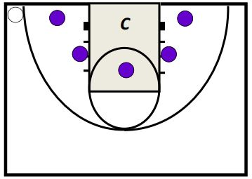 basketball-drills-pocket-passing