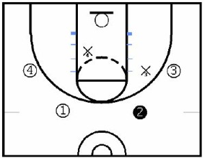 basketball-drills-rotate-box1