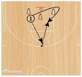 basketball-drills-schrempf2