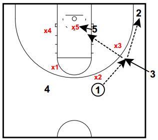 basketball-plays-box-ny2