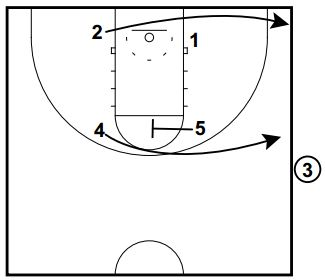 basketball-plays-short-seconds-side-out1