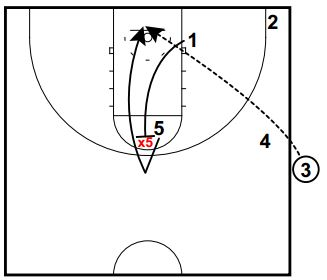 basketball-plays-short-seconds-side-out2