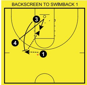 backscreen-to-swimback1