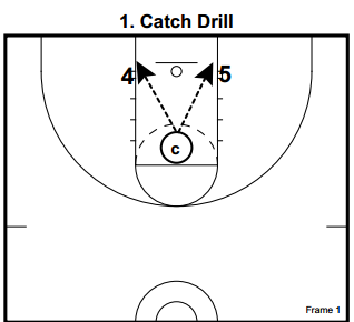 basketball-drills-post-skill1