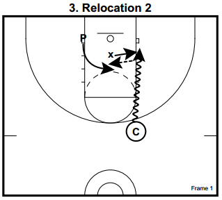 basketball-drills-post-skill3