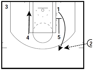 basketball-plays-dive1