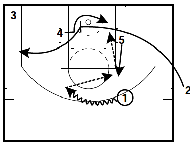 basketball-plays-dive2