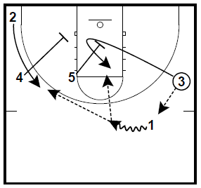 basketball-plays-msu2
