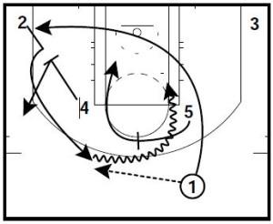 basketball-plays-single-thumb-down