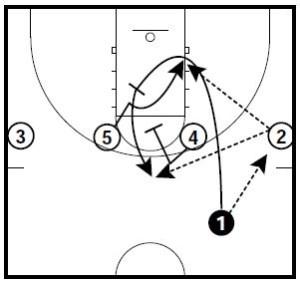 basketball-plays-spurs-240