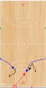 basketball-drills-2-v-deny-drill2
