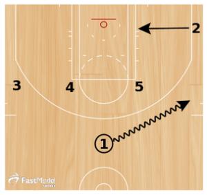 basketball-plas-spurs-zipper-elevator1