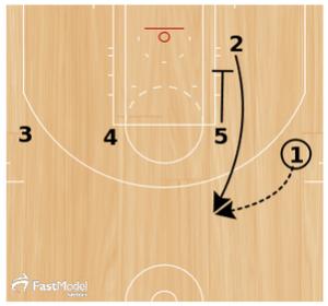 basketball-plas-spurs-zipper-elevator2