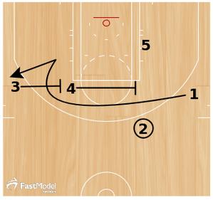 basketball-plas-spurs-zipper-elevator3